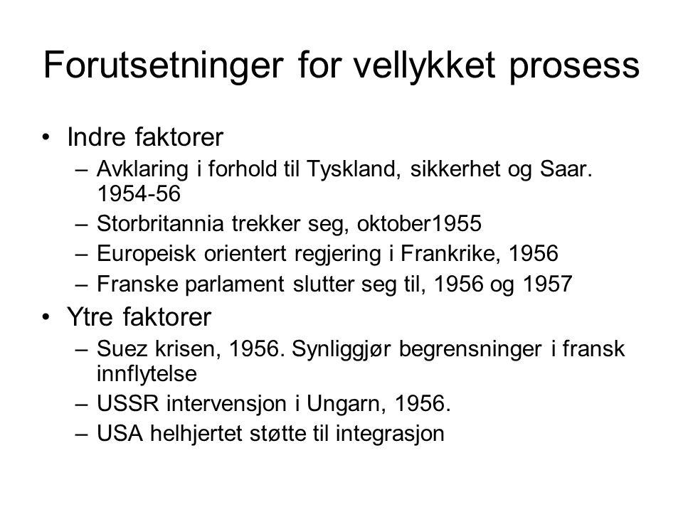 Forutsetninger for vellykket prosess Indre faktorer –Avklaring i forhold til Tyskland, sikkerhet og Saar.