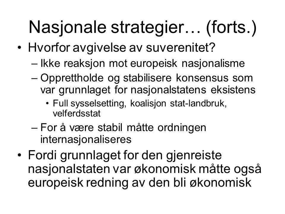 Nasjonale strategier… (forts.) Hvorfor avgivelse av suverenitet.