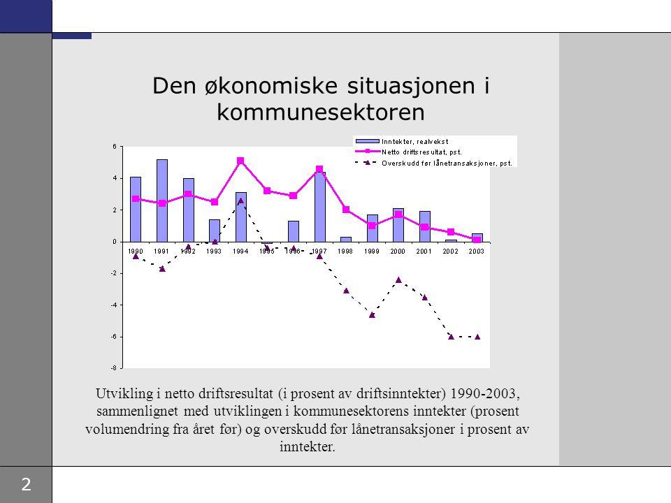 2 Den økonomiske situasjonen i kommunesektoren Utvikling i netto driftsresultat (i prosent av driftsinntekter) 1990-2003, sammenlignet med utviklingen i kommunesektorens inntekter (prosent volumendring fra året før) og overskudd før lånetransaksjoner i prosent av inntekter.