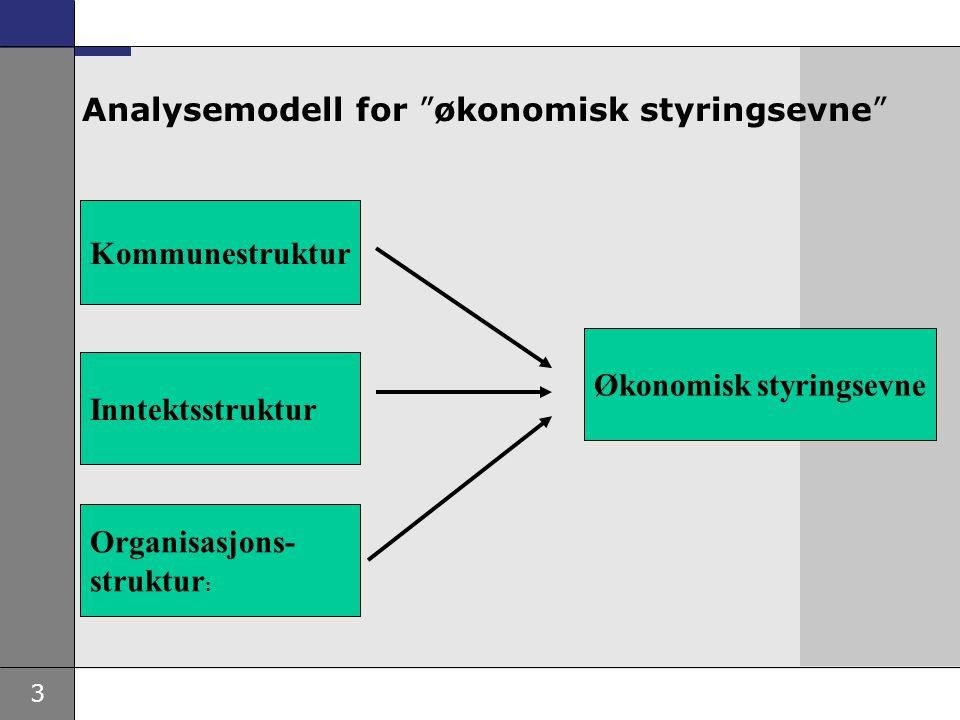 3 Analysemodell for økonomisk styringsevne Kommunestruktur Inntektsstruktur Økonomisk styringsevne Organisasjons- struktur :