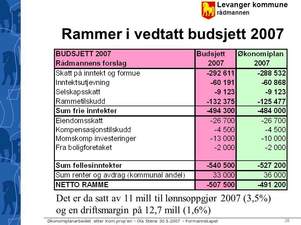Levanger kommune rådmannen Økonomiplanarbeidet etter Kom.prop'en - Ola Stene 30.5.2007 - Formannskapet 20 Rammer i vedtatt budsjett 2007 Det er da sat