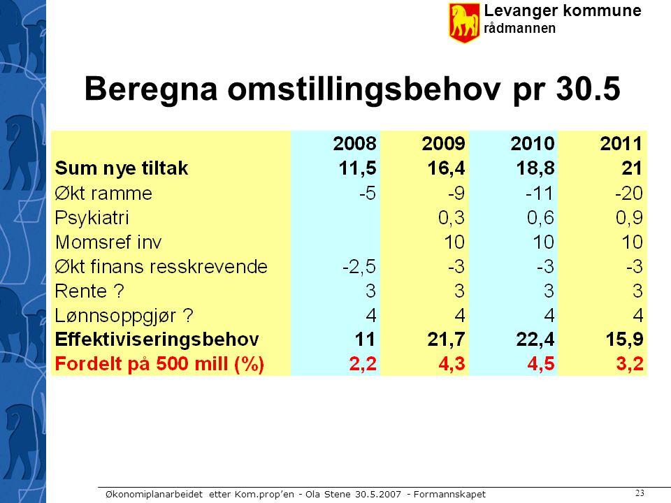 Levanger kommune rådmannen Økonomiplanarbeidet etter Kom.prop'en - Ola Stene 30.5.2007 - Formannskapet 23 Beregna omstillingsbehov pr 30.5