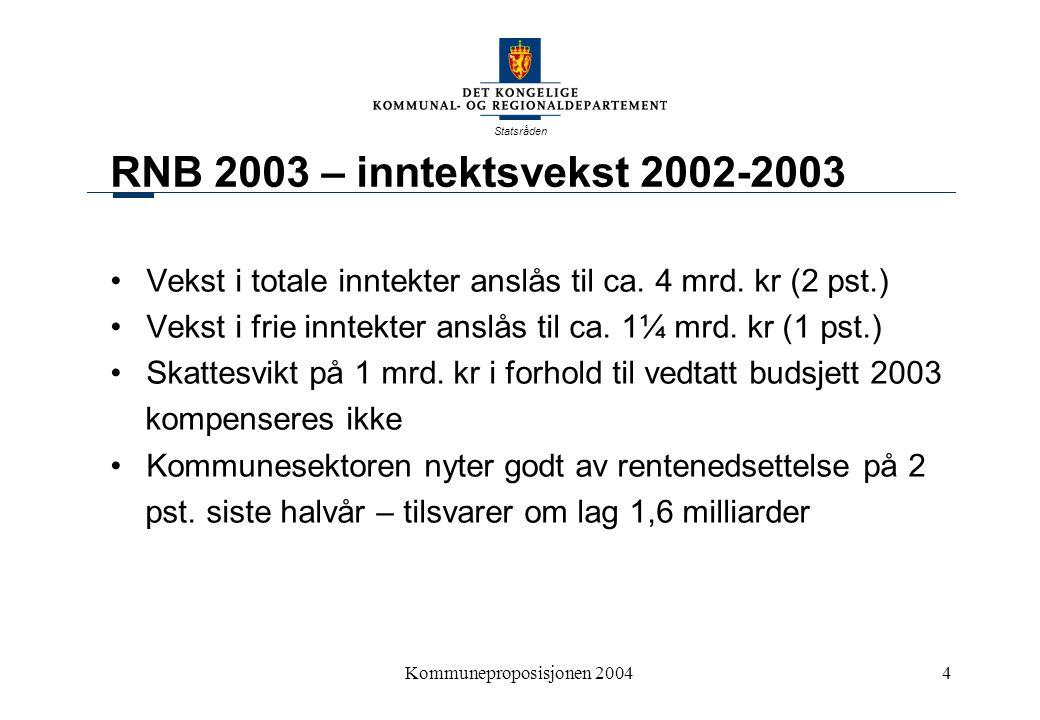 Statsråden Kommuneproposisjonen 20044 RNB 2003 – inntektsvekst 2002-2003 Vekst i totale inntekter anslås til ca.