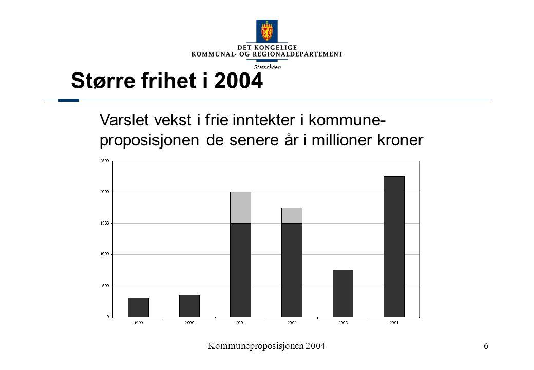 Statsråden Kommuneproposisjonen 20046 Varslet vekst i frie inntekter i kommune- proposisjonen de senere år i millioner kroner Større frihet i 2004