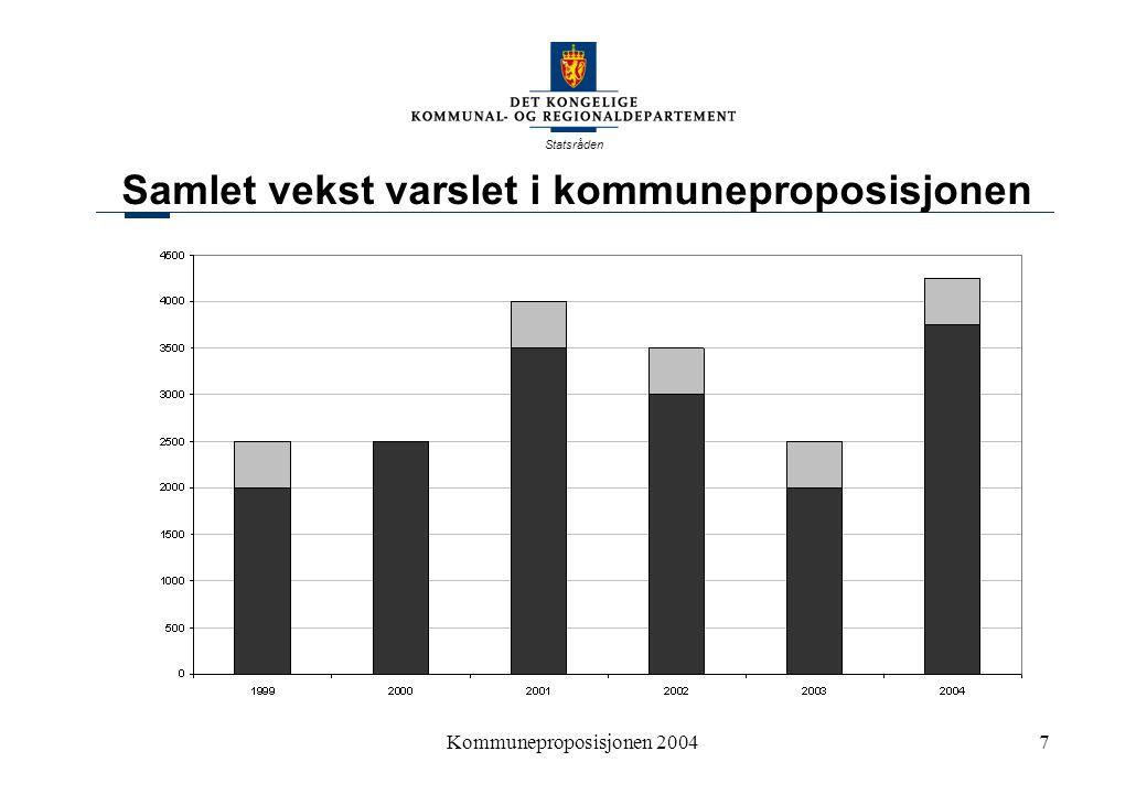 Statsråden Kommuneproposisjonen 20048 Historisk plan for innlemming I dag er det 45 øremerkede tilskudd til kommuner og fylkeskommuner (17,2 mrd.