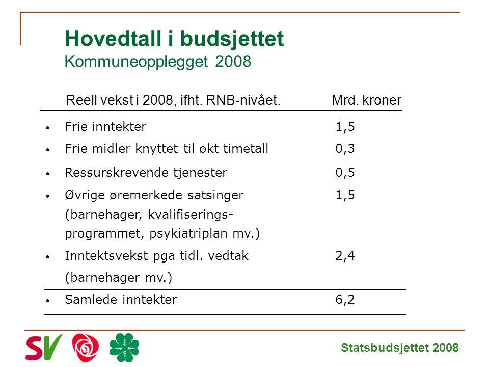 Statsbudsjettet 2008 Hovedtall i budsjettet Kommuneopplegget 2008 Frie inntekter 1,5 Frie midler knyttet til økt timetall 0,3 Ressurskrevende tjenester0,5 Øvrige øremerkede satsinger 1,5 (barnehager, kvalifiserings- programmet, psykiatriplan mv.) Inntektsvekst pga tidl.