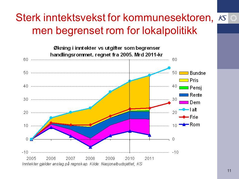 11 Sterk inntektsvekst for kommunesektoren, men begrenset rom for lokalpolitikk
