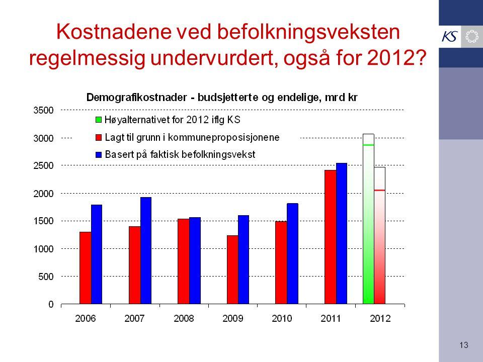 13 Kostnadene ved befolkningsveksten regelmessig undervurdert, også for 2012