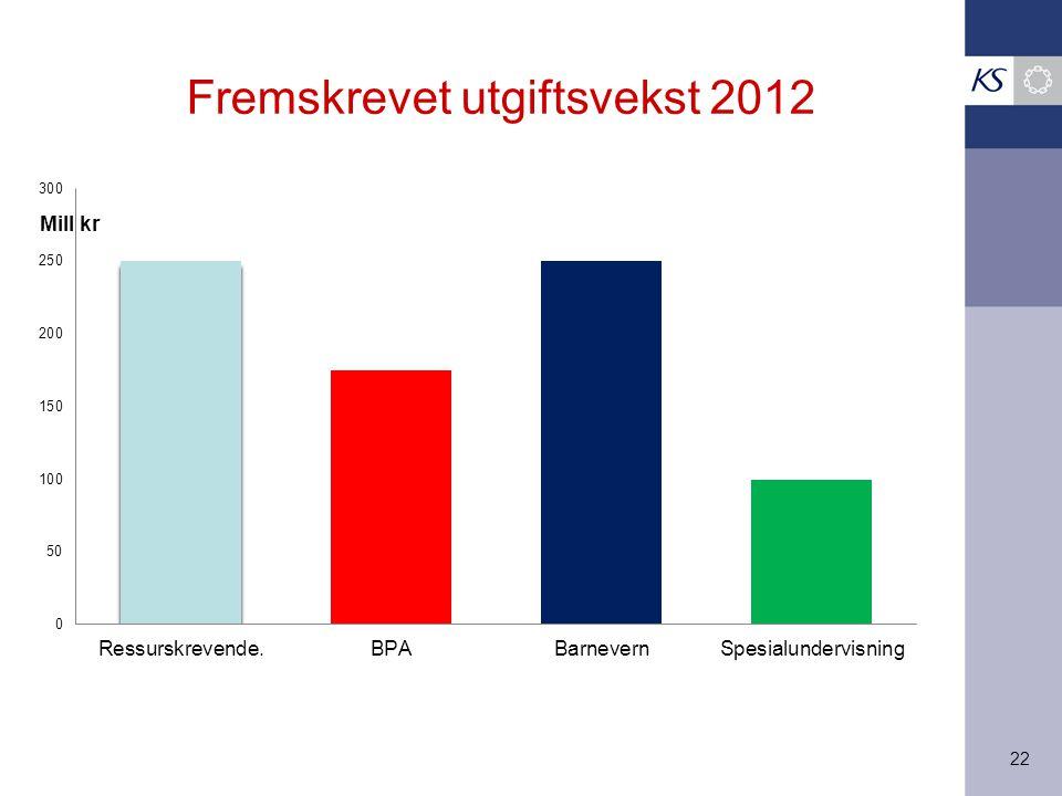 22 Fremskrevet utgiftsvekst 2012
