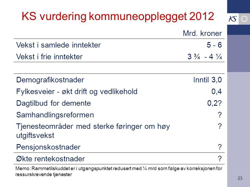 23 KS vurdering kommuneopplegget 2012 Mrd.