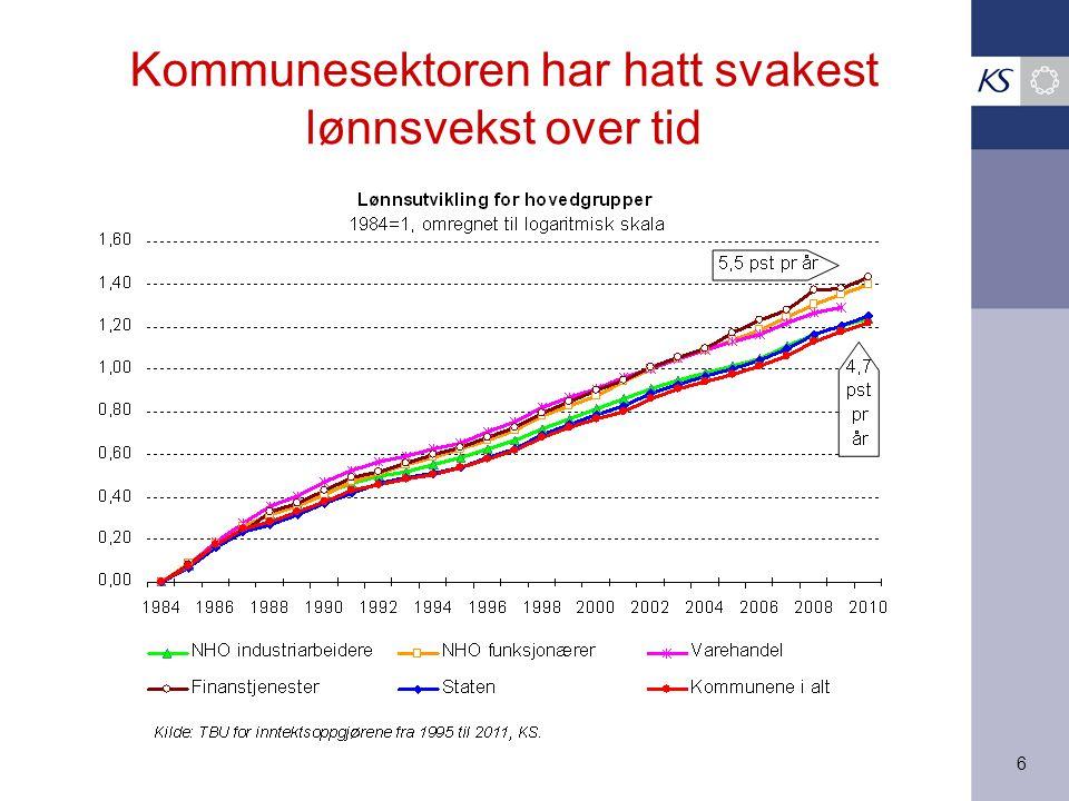 7 2010 2011 0,2 % 0,73 % Saldert budsjett des 2010 Nasjonalbudsjett okt 2010 -700 millioner, RNB 2011 ink 1 mrd frie inntekter Lavere vekstanslag for frie inntekter i RNB 2011enn i Nasjonalbudsjettet 2011 Kommuneprop 2010 1,2 %