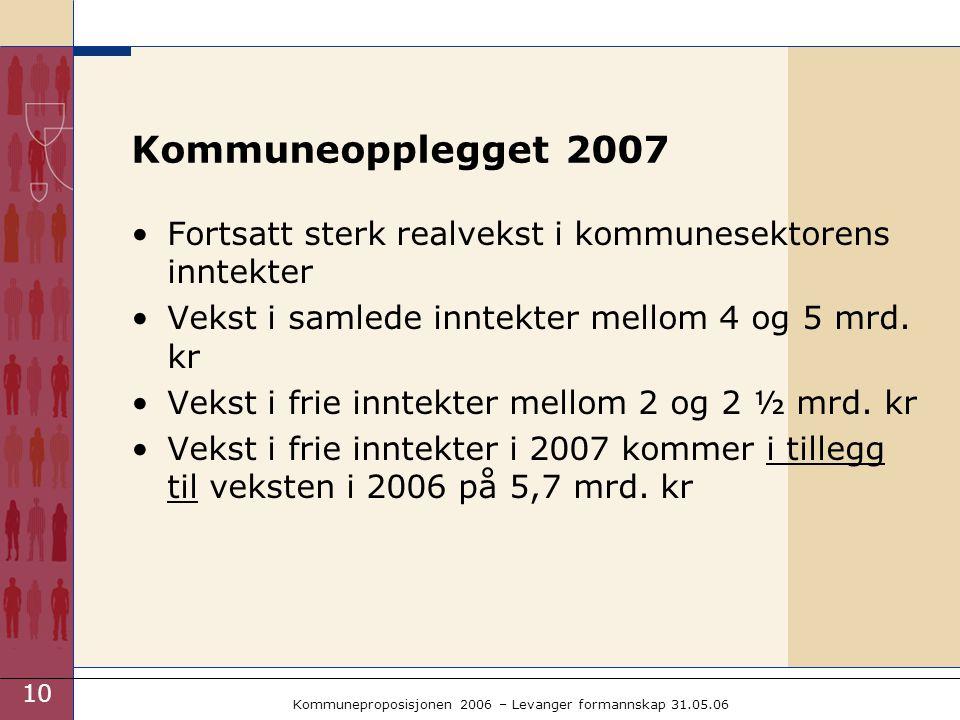 10 Kommuneproposisjonen 2006 – Levanger formannskap 31.05.06 Kommuneopplegget 2007 Fortsatt sterk realvekst i kommunesektorens inntekter Vekst i samlede inntekter mellom 4 og 5 mrd.