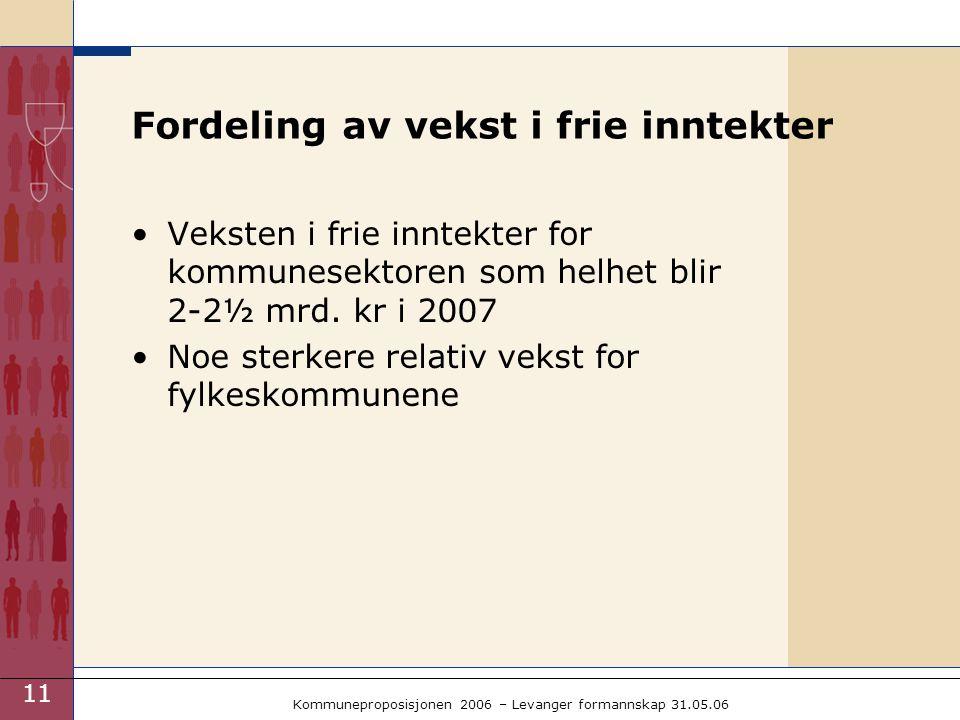 11 Kommuneproposisjonen 2006 – Levanger formannskap 31.05.06 Fordeling av vekst i frie inntekter Veksten i frie inntekter for kommunesektoren som helhet blir 2-2½ mrd.