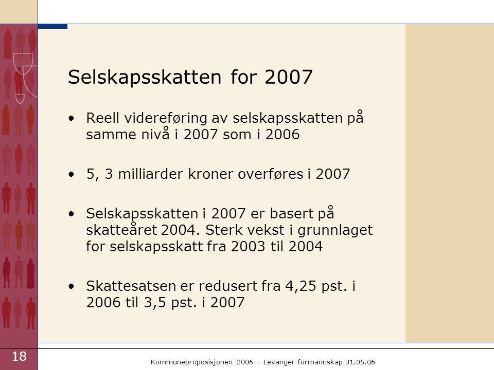 18 Kommuneproposisjonen 2006 – Levanger formannskap 31.05.06 Selskapsskatten for 2007 Reell videreføring av selskapsskatten på samme nivå i 2007 som i 2006 5, 3 milliarder kroner overføres i 2007 Selskapsskatten i 2007 er basert på skatteåret 2004.