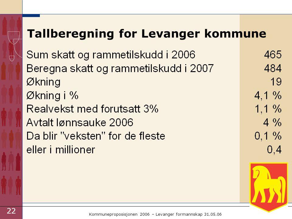 22 Kommuneproposisjonen 2006 – Levanger formannskap 31.05.06 Tallberegning for Levanger kommune