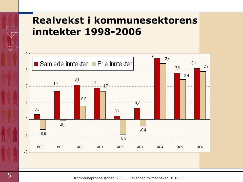 5 Kommuneproposisjonen 2006 – Levanger formannskap 31.05.06 Realvekst i kommunesektorens inntekter 1998-2006