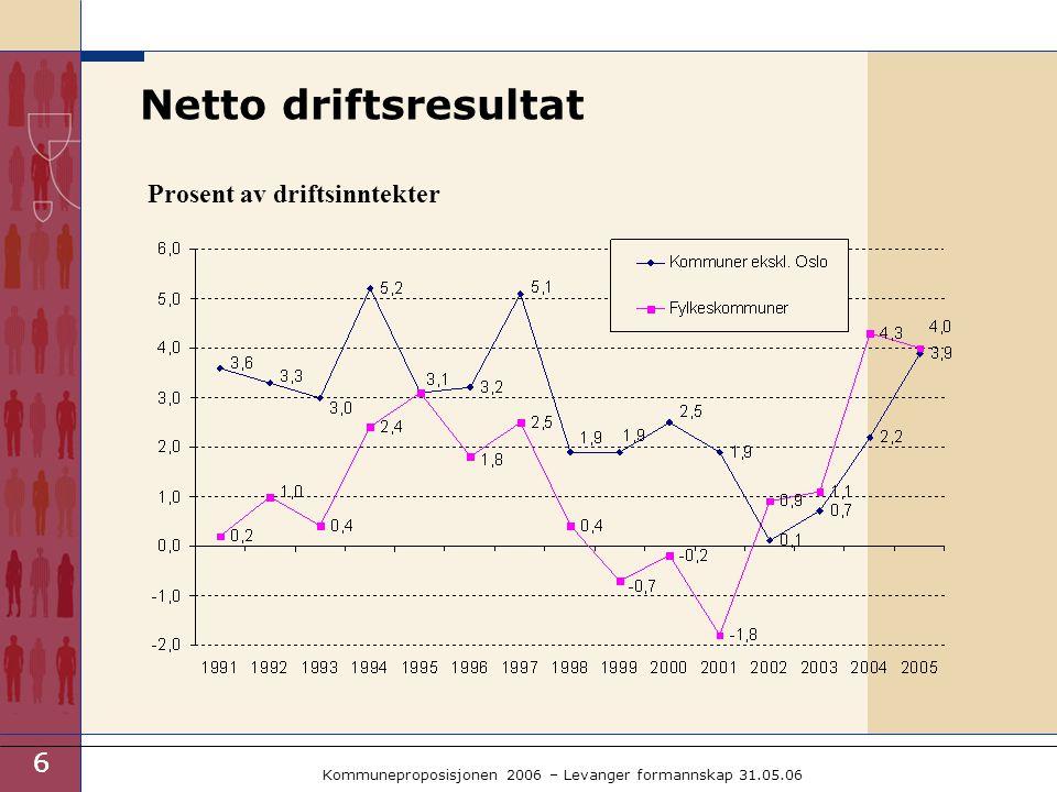 6 Kommuneproposisjonen 2006 – Levanger formannskap 31.05.06 Netto driftsresultat 6 Prosent av driftsinntekter