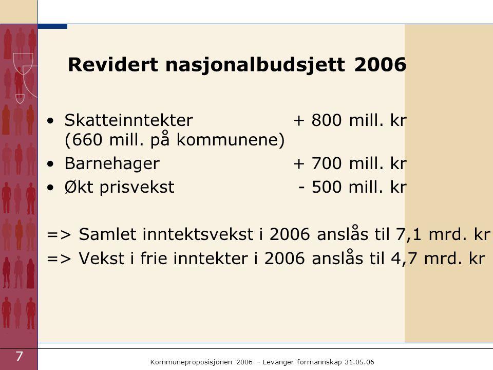 7 Kommuneproposisjonen 2006 – Levanger formannskap 31.05.06 Revidert nasjonalbudsjett 2006 Skatteinntekter + 800 mill.