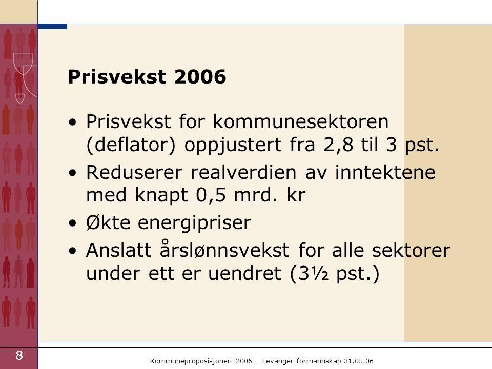 8 Kommuneproposisjonen 2006 – Levanger formannskap 31.05.06 Prisvekst 2006 Prisvekst for kommunesektoren (deflator) oppjustert fra 2,8 til 3 pst.