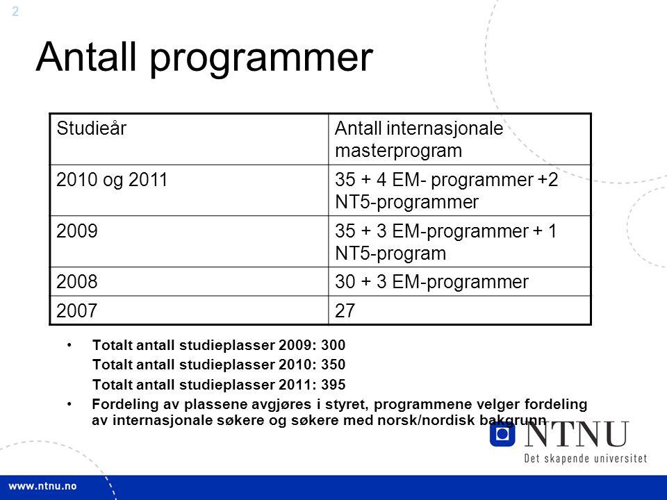 2 Antall programmer Totalt antall studieplasser 2009: 300 Totalt antall studieplasser 2010: 350 Totalt antall studieplasser 2011: 395 Fordeling av plassene avgjøres i styret, programmene velger fordeling av internasjonale søkere og søkere med norsk/nordisk bakgrunn StudieårAntall internasjonale masterprogram 2010 og 201135 + 4 EM- programmer +2 NT5-programmer 200935 + 3 EM-programmer + 1 NT5-program 200830 + 3 EM-programmer 200727