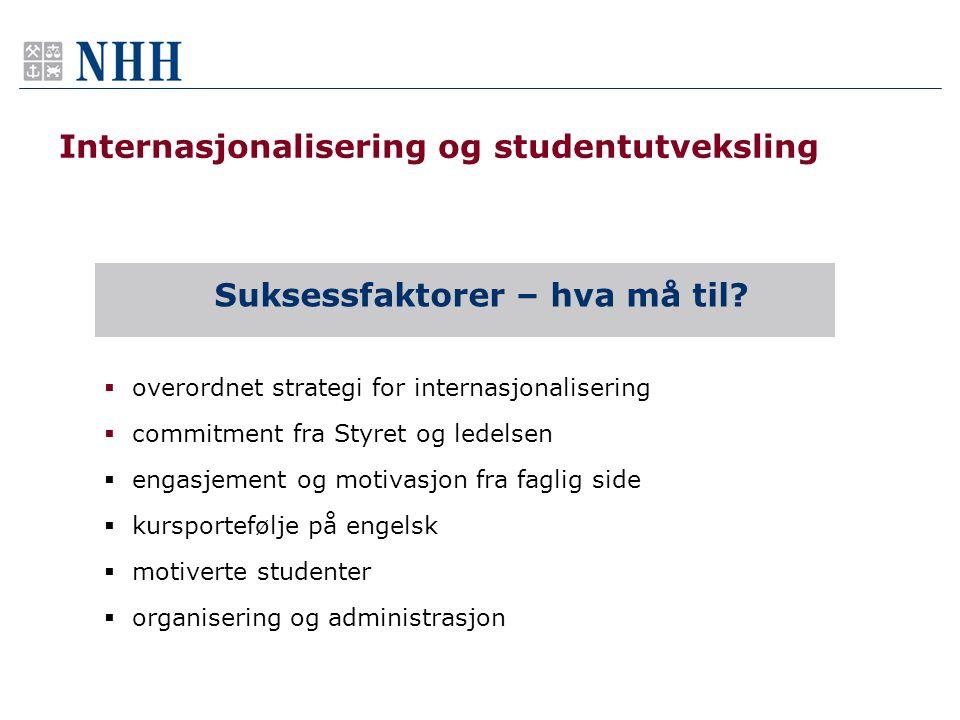 Internasjonalisering og studentutveksling Suksessfaktorer – hva må til.