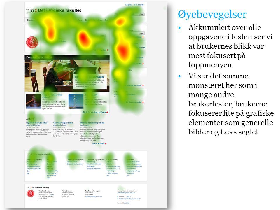 Akkumulert over alle oppgavene i testen ser vi at brukernes blikk var mest fokusert på toppmenyen Vi ser det samme mønsteret her som i mange andre brukertester, brukerne fokuserer lite på grafiske elementer som generelle bilder og f.eks seglet Øyebevegelser