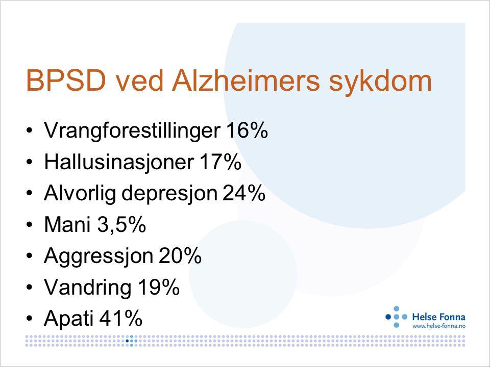 BPSD ved Alzheimers sykdom Vrangforestillinger 16% Hallusinasjoner 17% Alvorlig depresjon 24% Mani 3,5% Aggressjon 20% Vandring 19% Apati 41%