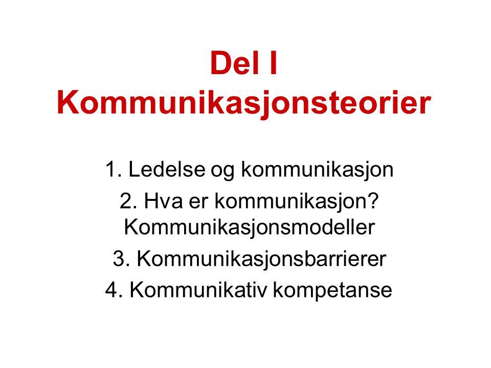 Del I Kommunikasjonsteorier 1. Ledelse og kommunikasjon 2. Hva er kommunikasjon? Kommunikasjonsmodeller 3. Kommunikasjonsbarrierer 4. Kommunikativ kom