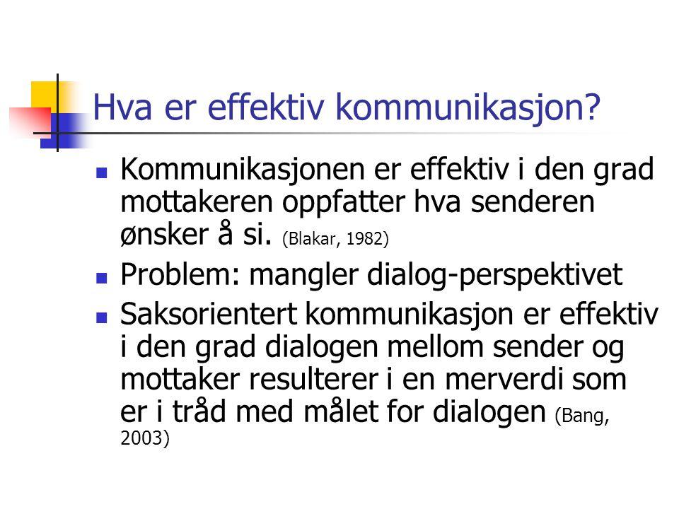 Hva er effektiv kommunikasjon? Kommunikasjonen er effektiv i den grad mottakeren oppfatter hva senderen ønsker å si. (Blakar, 1982) Problem: mangler d