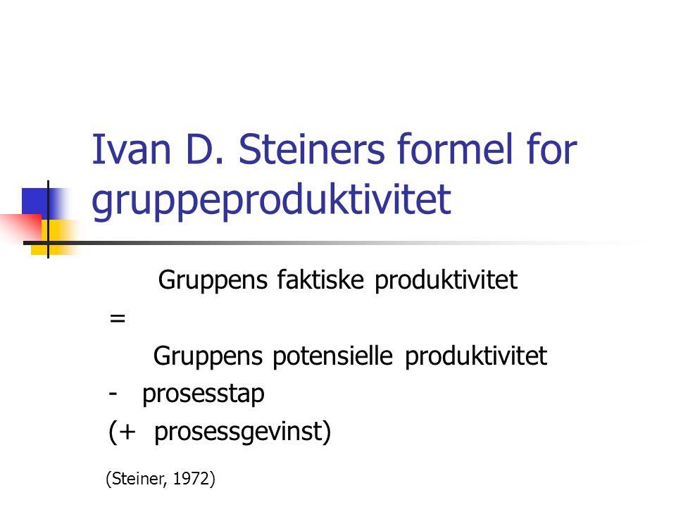 Ivan D. Steiners formel for gruppeproduktivitet Gruppens faktiske produktivitet = Gruppens potensielle produktivitet - prosesstap (+ prosessgevinst) (