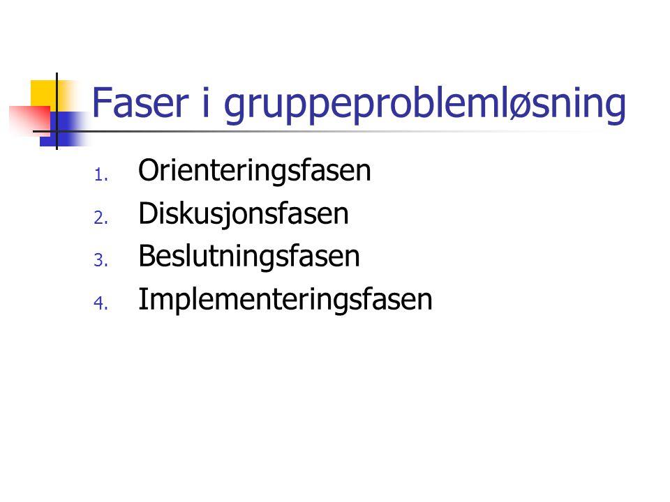 Faser i gruppeproblemløsning 1. Orienteringsfasen 2. Diskusjonsfasen 3. Beslutningsfasen 4. Implementeringsfasen