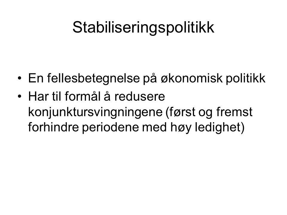 Stabiliseringspolitikk En fellesbetegnelse på økonomisk politikk Har til formål å redusere konjunktursvingningene (først og fremst forhindre periodene