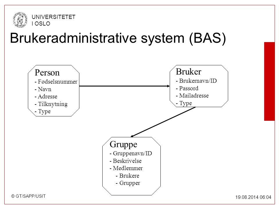 © GT/SAPP/USIT UNIVERSITETET I OSLO 19.08.2014 06:05 Brukeradministrative system (BAS) Person - Fødselsnummer - Navn - Adresse - Tilknytning - Type Gruppe - Gruppenavn/ID - Beskrivelse - Medlemmer - Brukere - Grupper Bruker - Brukernavn/ID - Passord - Mailadresse - Type