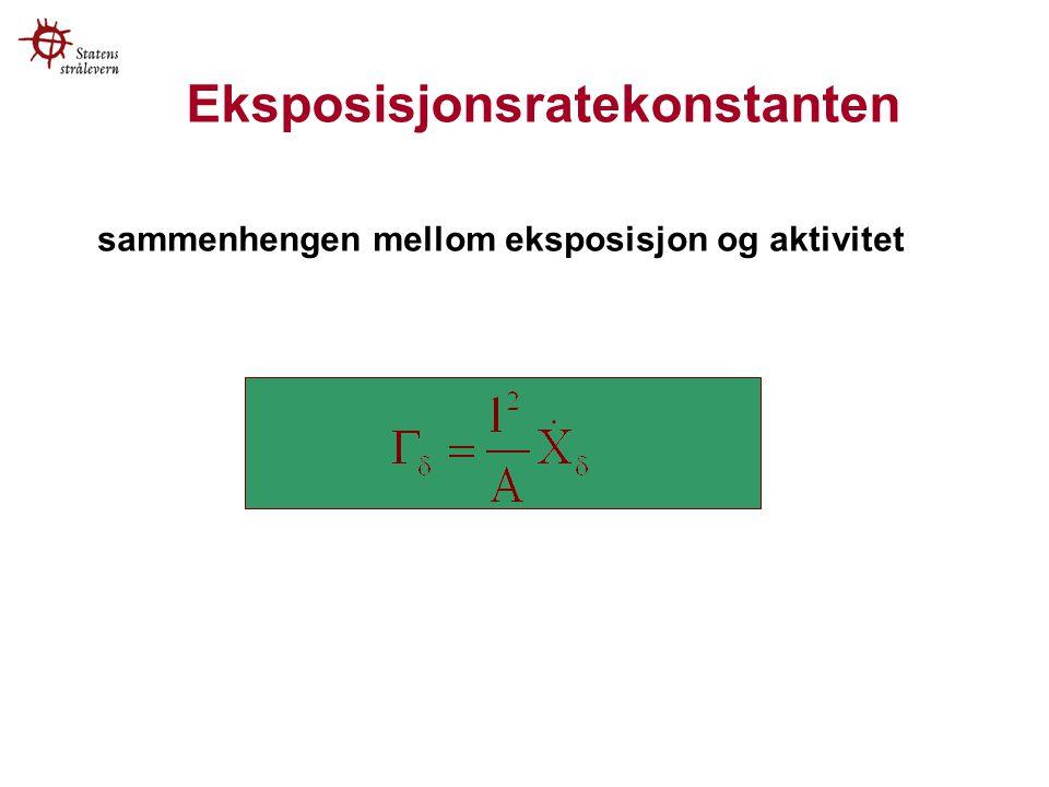 Eksposisjonsratekonstanten sammenhengen mellom eksposisjon og aktivitet