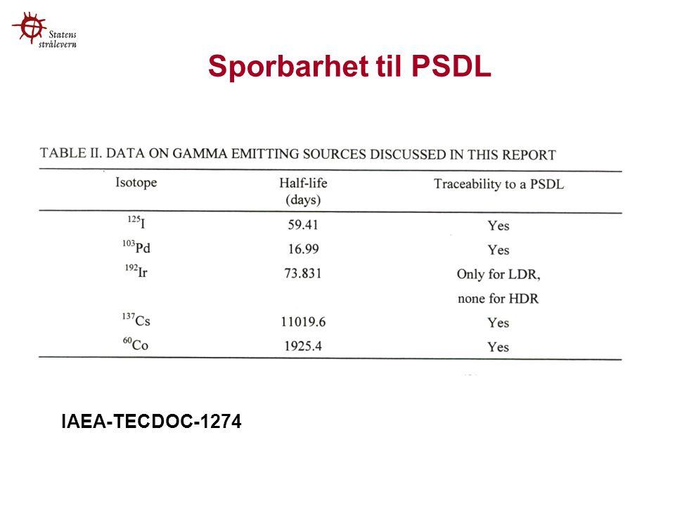Sporbarhet til PSDL IAEA-TECDOC-1274