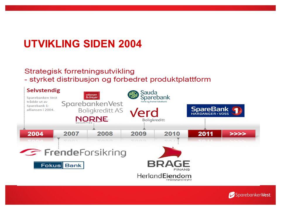 UTVIKLING SIDEN 2004