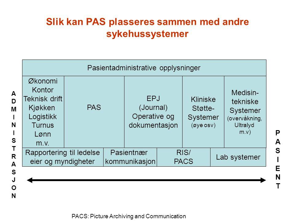 Slik kan PAS plasseres sammen med andre sykehussystemer EPJ (Journal) Operative og dokumentasjon PAS RIS/ PACS PACS: Picture Archiving and Communicati