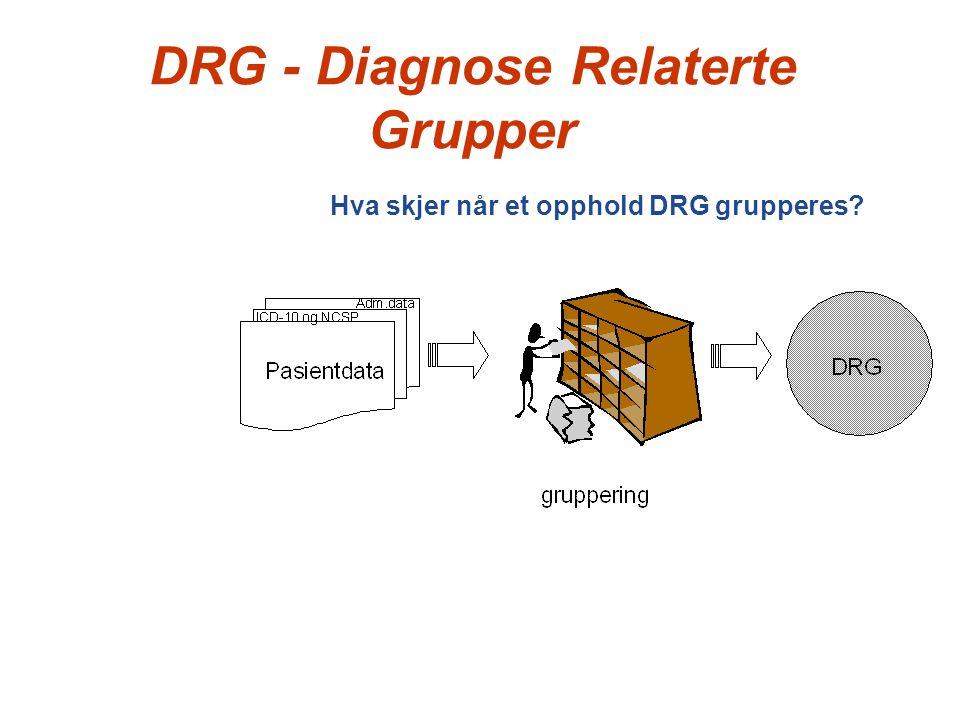 DRG - Diagnose Relaterte Grupper Hva skjer når et opphold DRG grupperes?