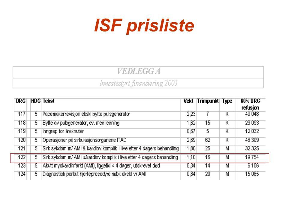 ISF prisliste