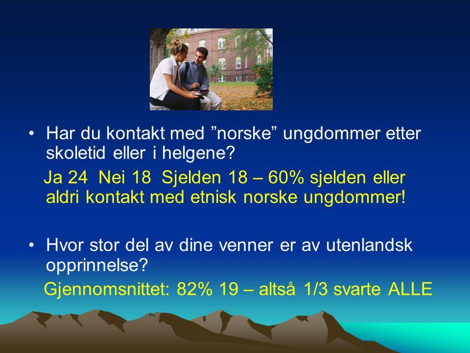 """Har du kontakt med """"norske"""" ungdommer etter skoletid eller i helgene? Ja 24 Nei 18 Sjelden 18 – 60% sjelden eller aldri kontakt med etnisk norske ungd"""