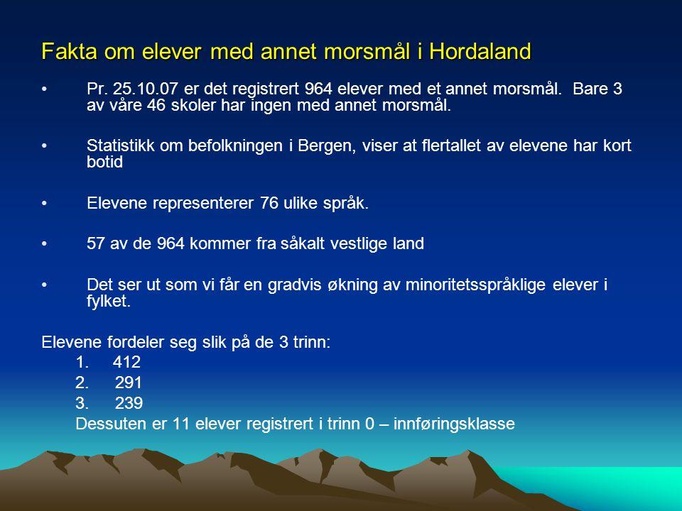 Fakta om elever med annet morsmål i Hordaland Pr. 25.10.07 er det registrert 964 elever med et annet morsmål. Bare 3 av våre 46 skoler har ingen med a