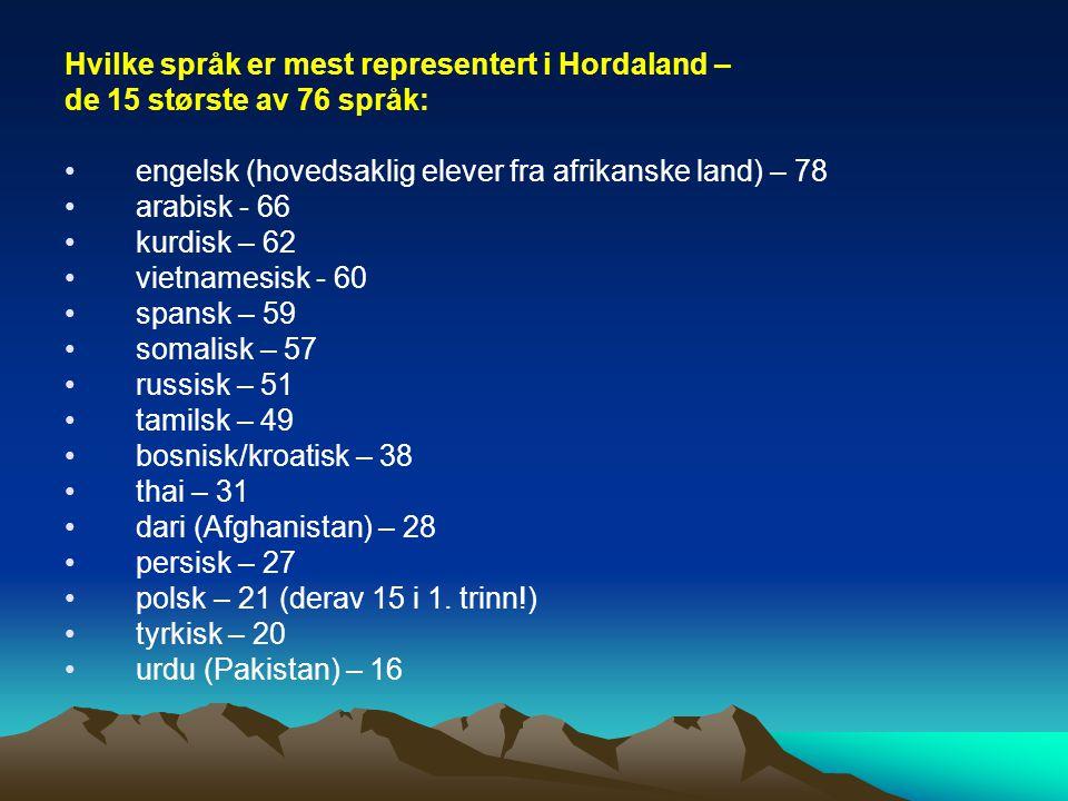 Hvilke språk er mest representert i Hordaland – de 15 største av 76 språk: engelsk (hovedsaklig elever fra afrikanske land) – 78 arabisk - 66 kurdisk