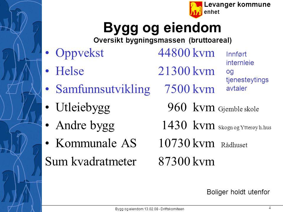 Levanger kommune enhet Bygg og eiendom 13.02.08 - Driftskomiteen 4 Bygg og eiendom Oversikt bygningsmassen (bruttoareal) Oppvekst44800 kvm Helse21300