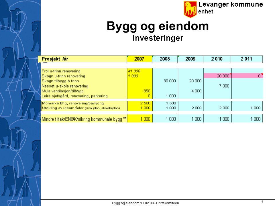 Levanger kommune enhet Bygg og eiendom 13.02.08 - Driftskomiteen 5 Bygg og eiendom Investeringer