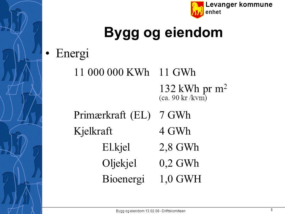 Levanger kommune enhet Bygg og eiendom 13.02.08 - Driftskomiteen 8 Bygg og eiendom Energi 11 000 000 KWh 11 GWh 132 kWh pr m 2 (ca. 90 kr /kvm) Primær