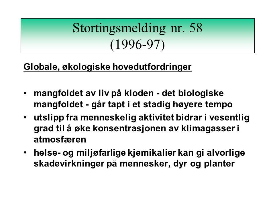 Offentlige dokumenter og regelverk Stortingsmelding nr. 58 (1996-97). Miljøvernpolitikk for en bærekraftig utvikling. Stortingsmelding nr. 28 (1997-98