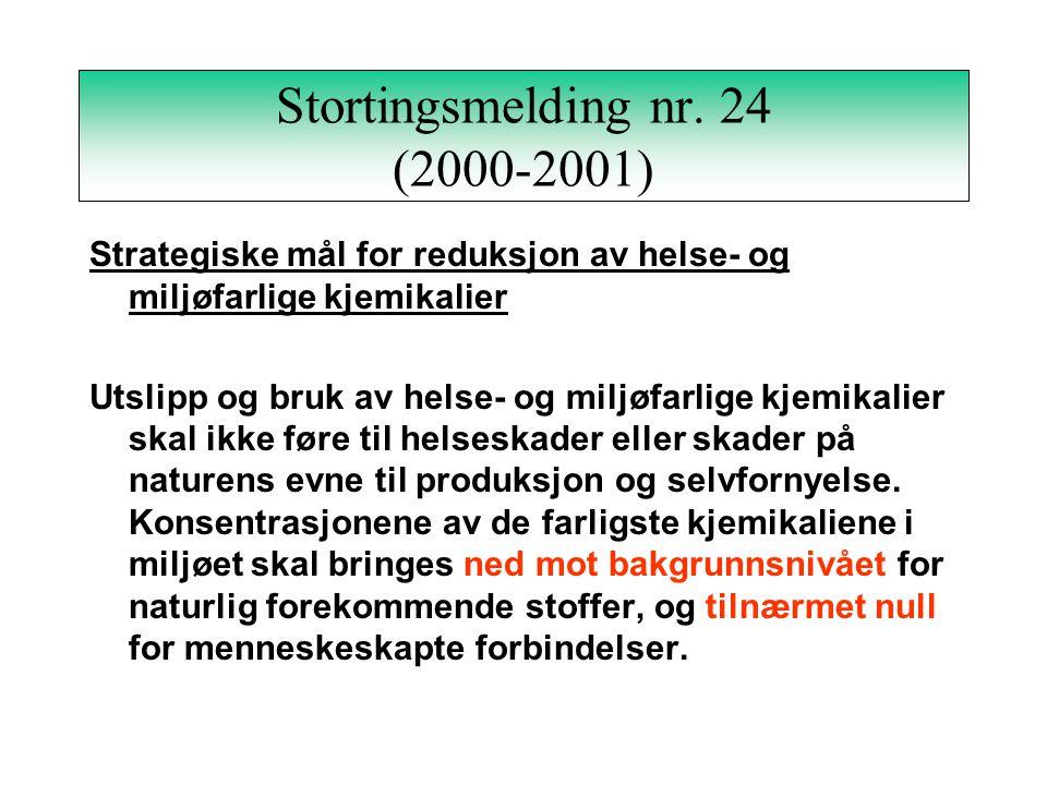 Stortingsmelding nr. 28 (1997-98) Overordnete satsingsområder for bolig- og byggsektoren med hensyn til bærekraftig utvikling: en mer effektiv arealan
