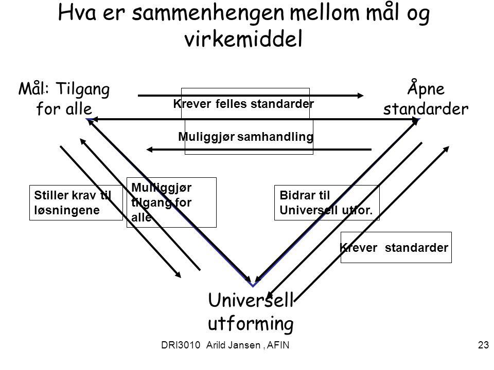 DRI3010 Arild Jansen, AFIN 23 Hva er sammenhengen mellom mål og virkemiddel. Åpne standarder Mål: Tilgang for alle Universell utforming Krever felles