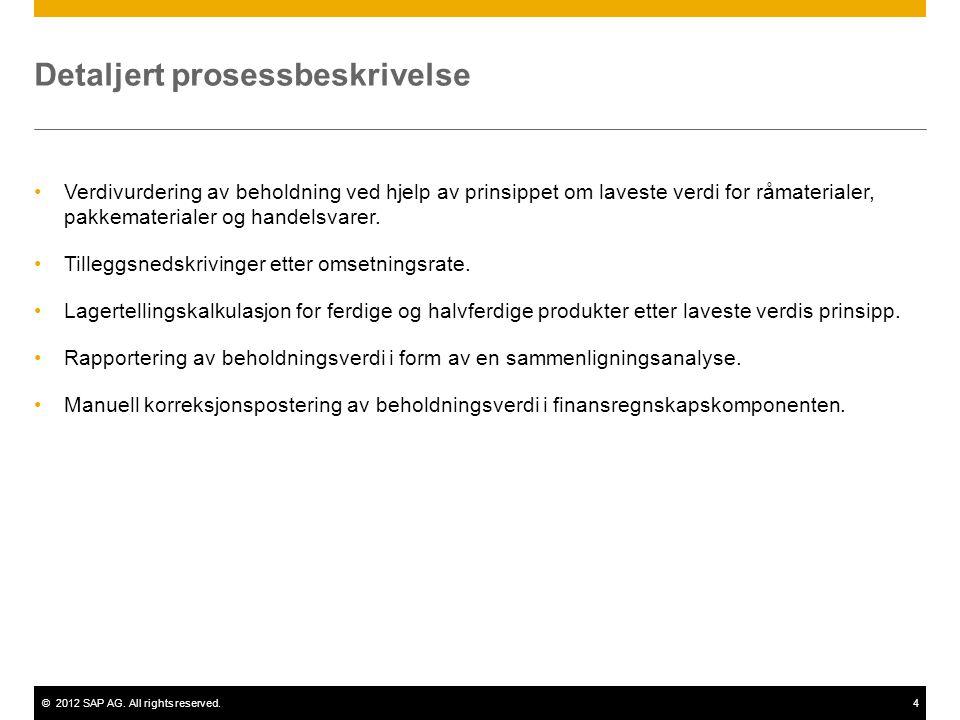 ©2012 SAP AG. All rights reserved.4 Detaljert prosessbeskrivelse Verdivurdering av beholdning ved hjelp av prinsippet om laveste verdi for råmateriale