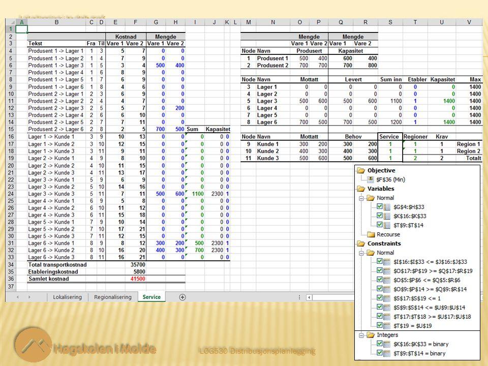 LOG530 Distribusjonsplanlegging 17 Lokalisering i to-delt graf